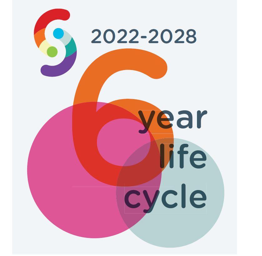 6-Year-Plan